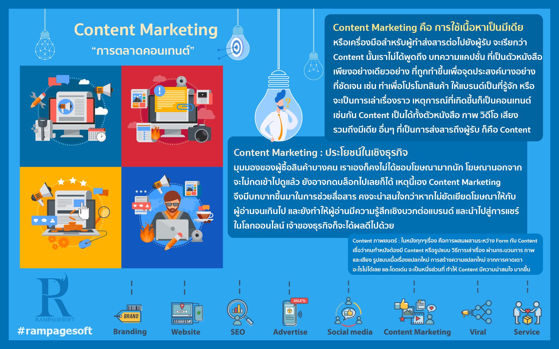 """Content Marketing : """"การตลาดคอนเทนต์"""""""