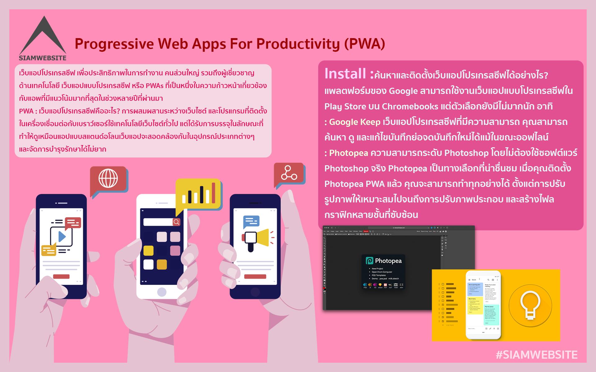 Progressive Web Application คืออะไร?