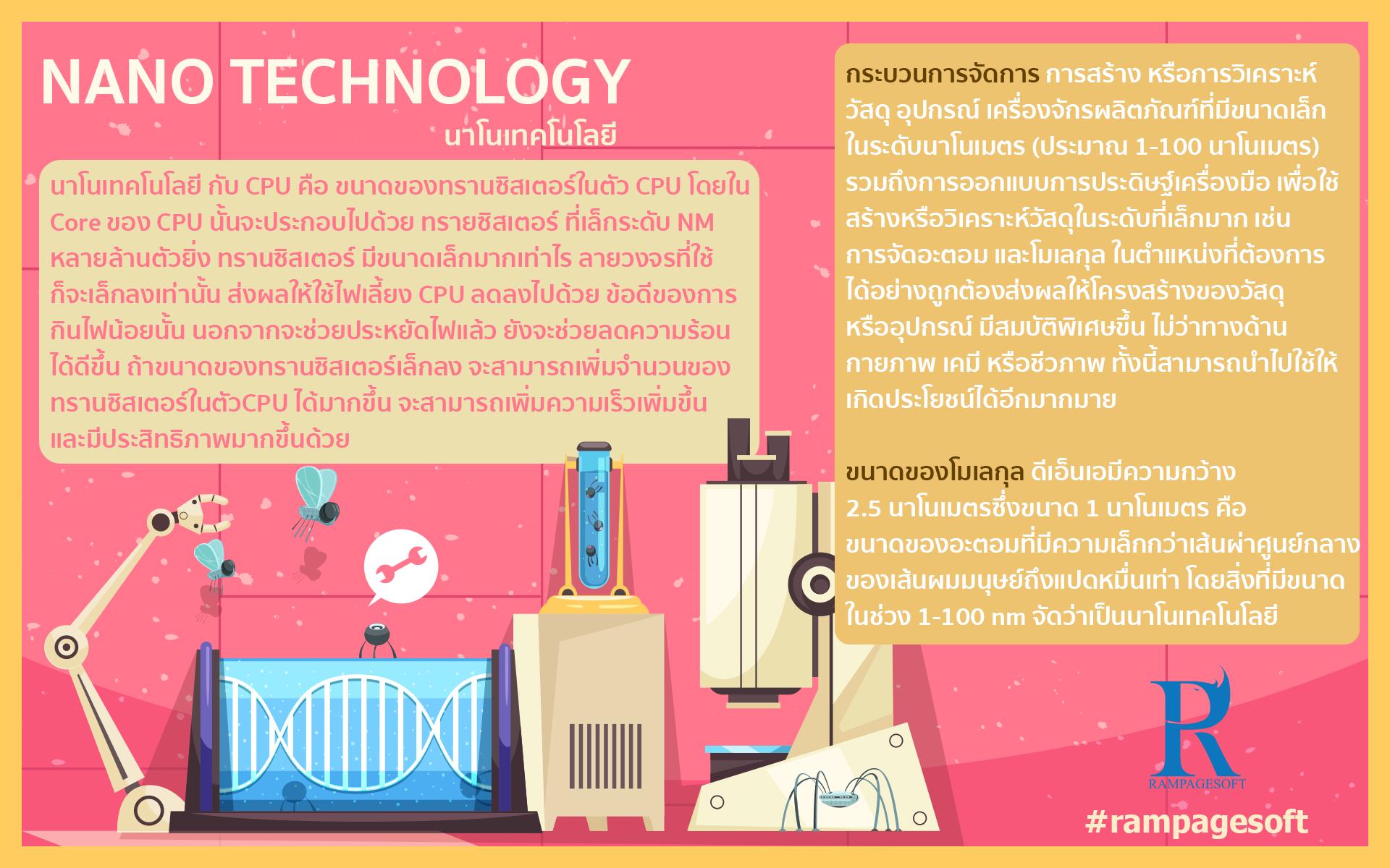 NANO TECHNOLOGY นาโนเทคโนโลยี